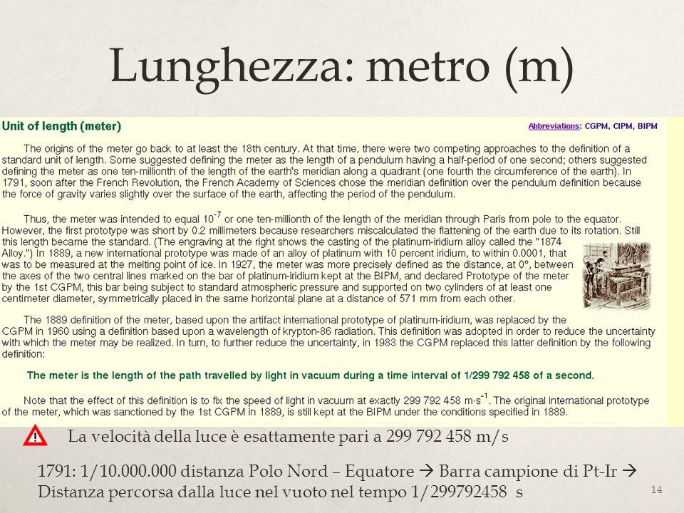 Lunghezza: metro (m) La velocità della luce è esattamente pari a 299 792 458 m/s 1791: 1/10.000.000 distanza Polo Nord – Equatore Barra campione di Pt