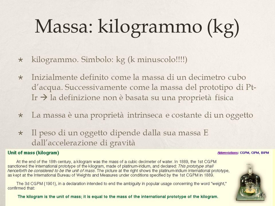 Massa: kilogrammo (kg) kilogrammo. Simbolo: kg (k minuscolo!!!!) Inizialmente definito come la massa di un decimetro cubo dacqua. Successivamente come
