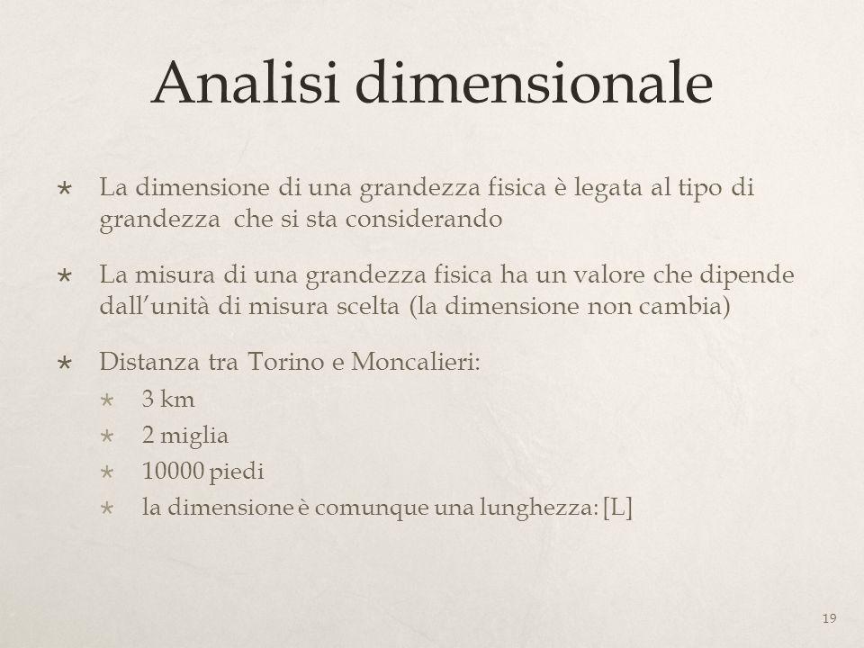 Analisi dimensionale La dimensione di una grandezza fisica è legata al tipo di grandezza che si sta considerando La misura di una grandezza fisica ha