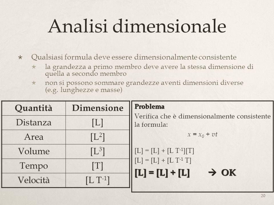 Analisi dimensionale Qualsiasi formula deve essere dimensionalmente consistente la grandezza a primo membro deve avere la stessa dimensione di quella