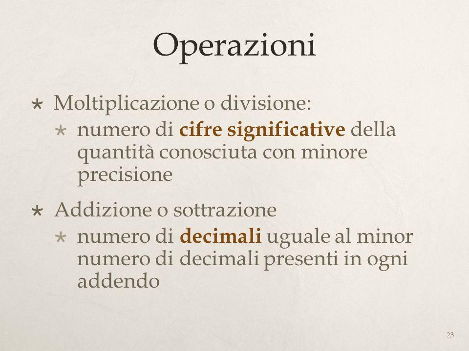 Operazioni Moltiplicazione o divisione: numero di cifre significative della quantità conosciuta con minore precisione Addizione o sottrazione numero d