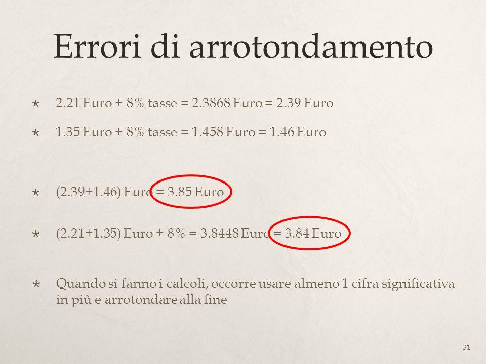 Errori di arrotondamento 2.21 Euro + 8% tasse = 2.3868 Euro = 2.39 Euro 1.35 Euro + 8% tasse = 1.458 Euro = 1.46 Euro (2.39+1.46) Euro = 3.85 Euro 31