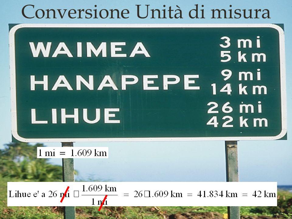 Conversione Unità di misura 32