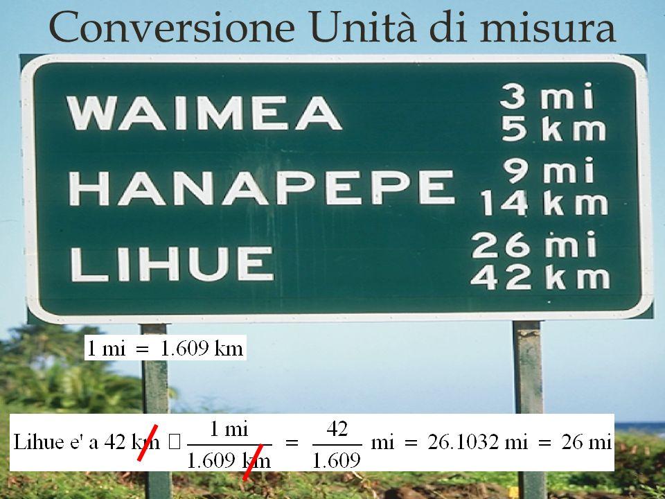Conversione Unità di misura 33