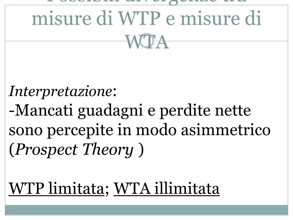 Possibili divergenze tra misure di WTP e misure di WTA Interpretazione : -Mancati guadagni e perdite nette sono percepite in modo asimmetrico (Prospec