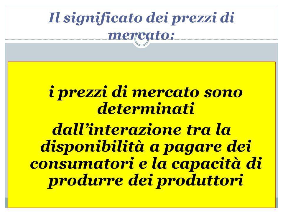 Il significato dei prezzi di mercato: i prezzi di mercato sono determinati dallinterazione tra la disponibilità a pagare dei consumatori e la capacità