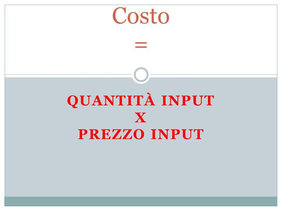 Una relazione negativa tra prezzo e quantità è la seguente: p q