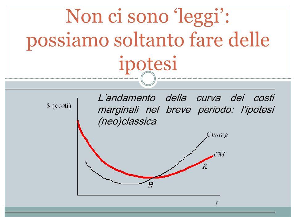 Non ci sono leggi: possiamo soltanto fare delle ipotesi Landamento della curva dei costi marginali nel breve periodo: lipotesi (neo)classica
