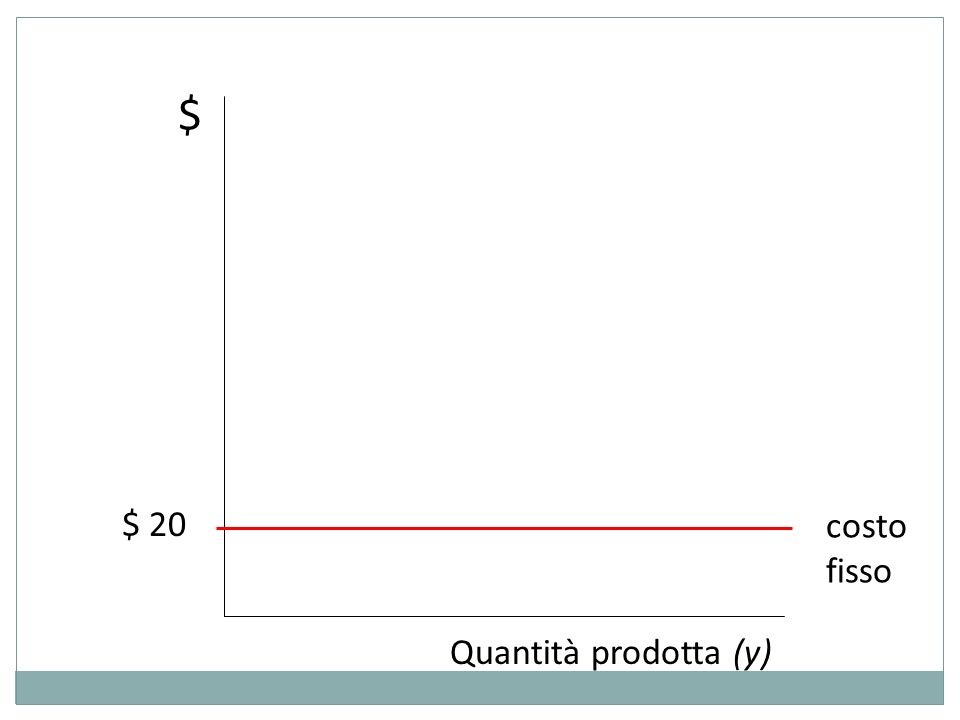 Lipotesi più plausibile sullandamento dei costi nel lungo periodo: costi costanti