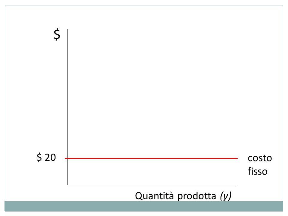 Costi marginali :
