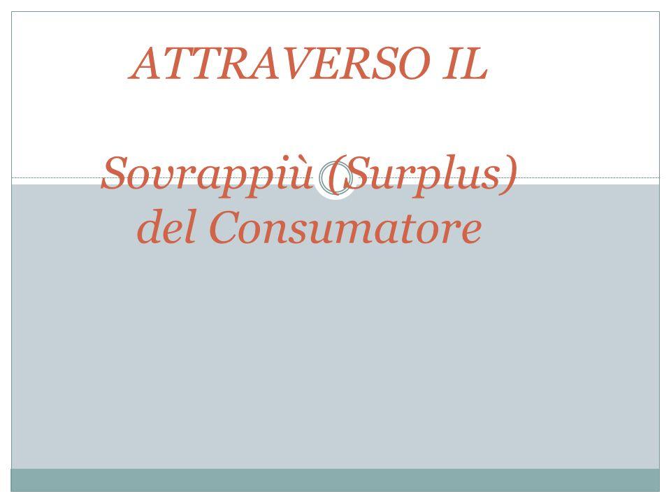 ATTRAVERSO IL Sovrappiù (Surplus) del Consumatore