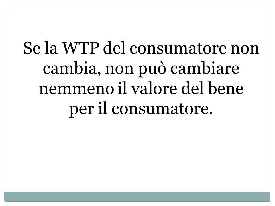 Se la WTP del consumatore non cambia, non può cambiare nemmeno il valore del bene per il consumatore.