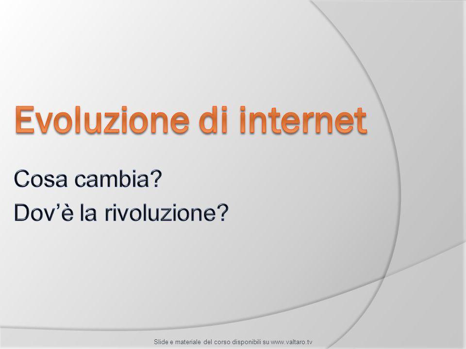 Che cosè.Esempi di Blog: www.beppegrillo.it http://blogosfere.it/ Dove si può creare un blog.