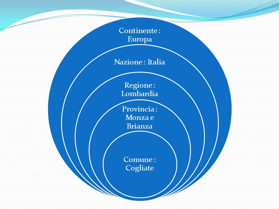 Continente : Europa Nazione : Italia Regione : Lombardia Provincia : Monza e Brianza Comune : Cogliate