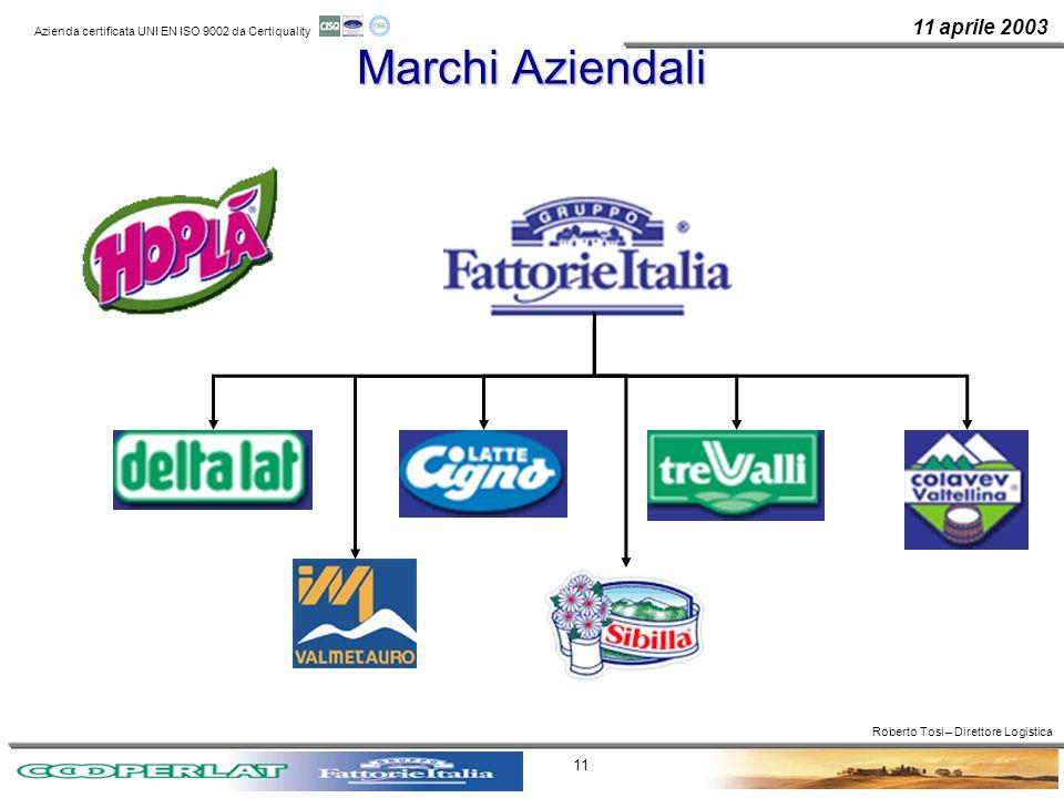11 aprile 2003 Azienda certificata UNI EN ISO 9002 da Certiquality 11 Marchi Aziendali Roberto Tosi – Direttore Logistica