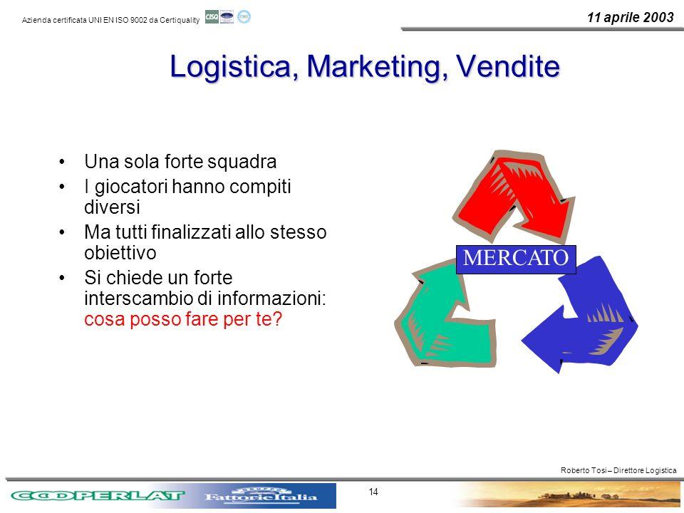 11 aprile 2003 Azienda certificata UNI EN ISO 9002 da Certiquality 14 Logistica, Marketing, Vendite Una sola forte squadra I giocatori hanno compiti d