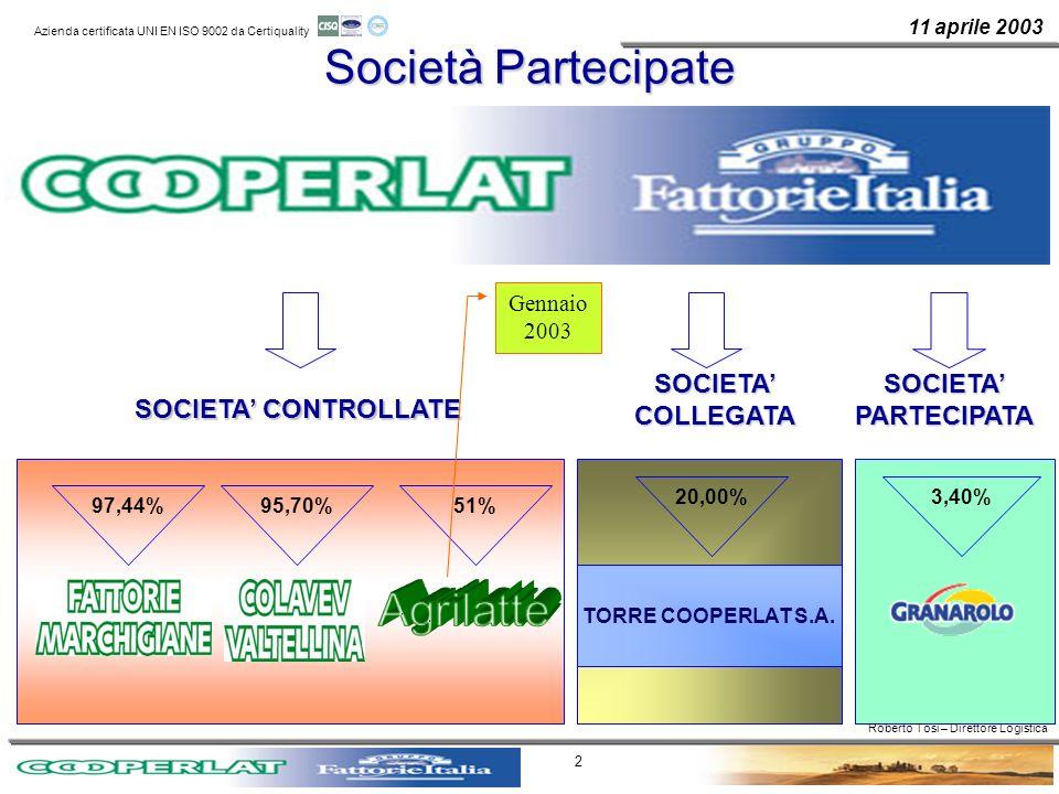 11 aprile 2003 Azienda certificata UNI EN ISO 9002 da Certiquality 2 Società Partecipate SOCIETA CONTROLLATE 97,44%95,70% TORRE COOPERLAT S.A. SOCIETA