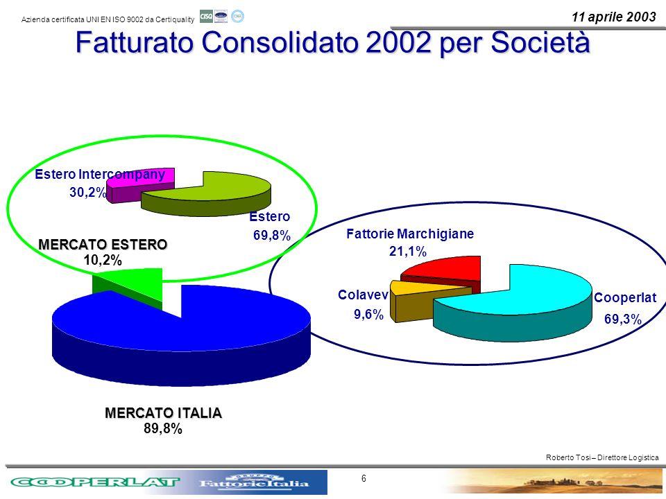 11 aprile 2003 Azienda certificata UNI EN ISO 9002 da Certiquality 6 Fatturato Consolidato 2002 per Società Cooperlat 69,3% Colavev 9,6% Fattorie Marc