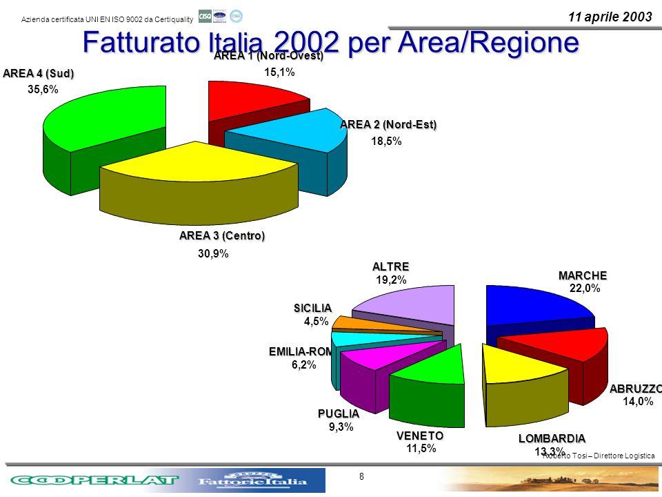 11 aprile 2003 Azienda certificata UNI EN ISO 9002 da Certiquality 8 Fatturato Italia 2002 per Area/Regione 30,9% AREA 4 (Sud) AREA 1 (Nord-Ovest) 15,