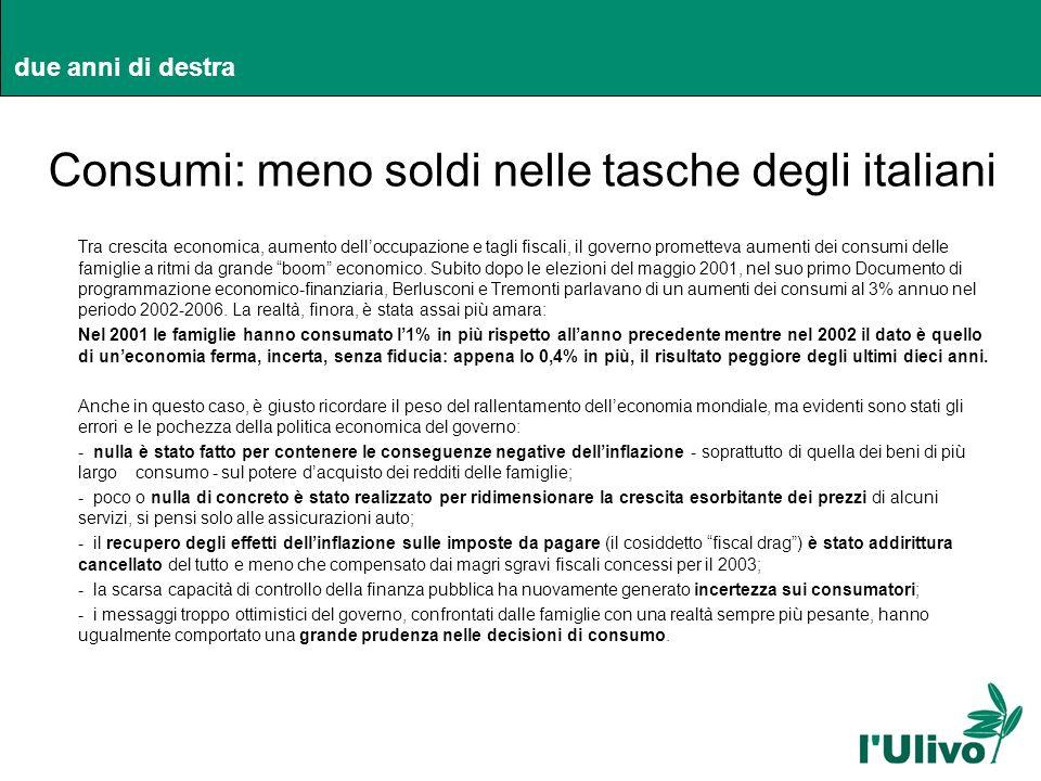due anni di destra Mezzogiorno : Berlusconi non è arrivato a Eboli Due anni di operato del Governo dimostrano una totale indifferenza verso i problemi del Mezzogiorno Il ministro Tremonti, nellultima finanziaria, ha drasticamente ridotto gli stanziamenti per il mezzogiorno di circa 2 miliardi di euro nel triennio 2003-2005, nonostante abbia simbolicamente stanziato 7,75 miliardi di euro di nuove risorse per le aree depresse.
