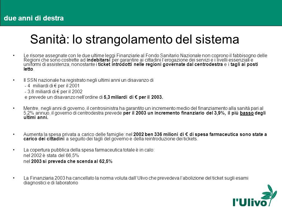 due anni di destra Politiche sociali: due anni di promesse non mantenute Pensioni: Berlusconi aveva promesso linnalzamento ad almeno un milione al mese per tutti coloro che erano sotto questa soglia.