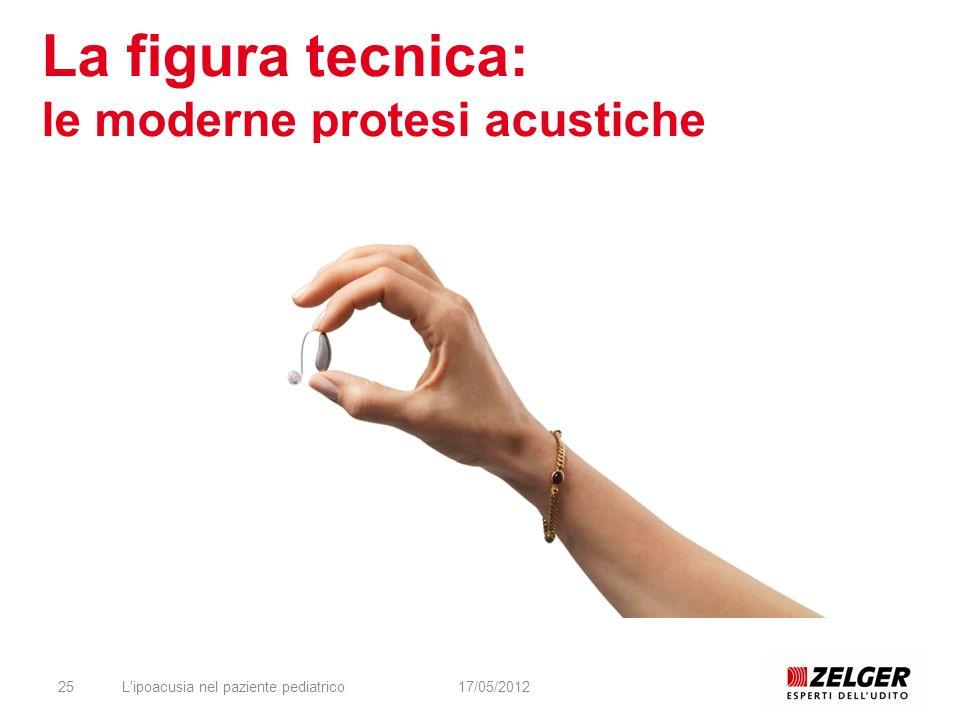 La figura tecnica: le moderne protesi acustiche L'ipoacusia nel paziente pediatrico2517/05/2012