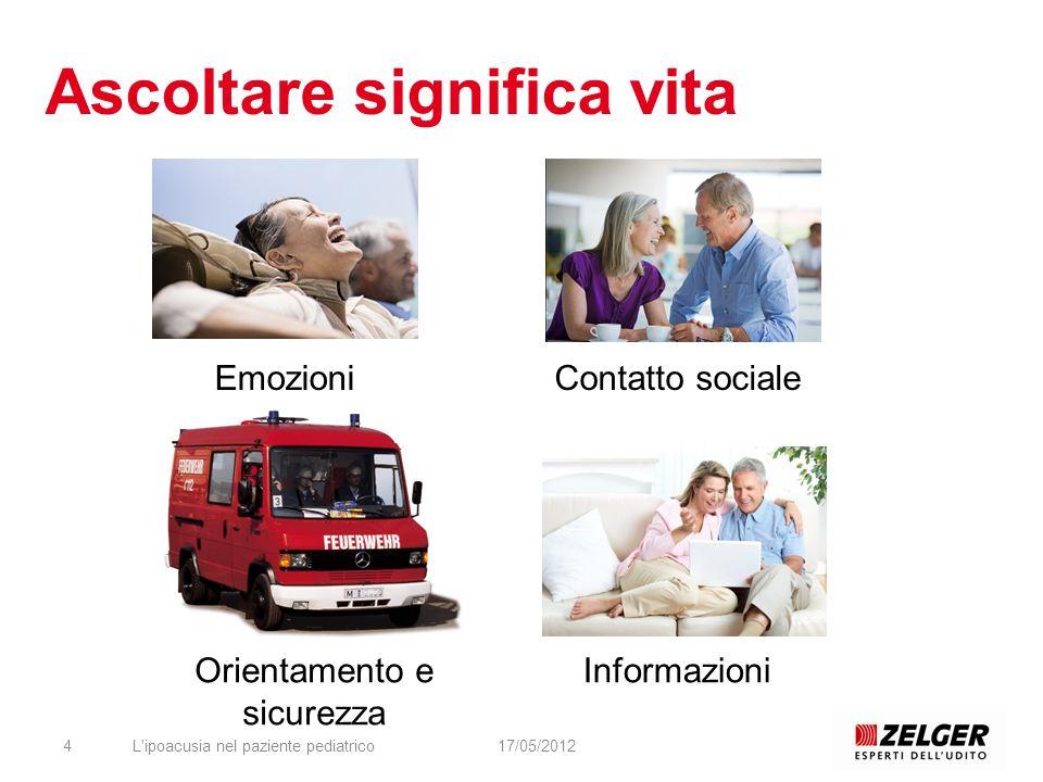 Ascoltare significa vita L'ipoacusia nel paziente pediatrico417/05/2012 Contatto sociale Orientamento e sicurezza Informazioni Emozioni