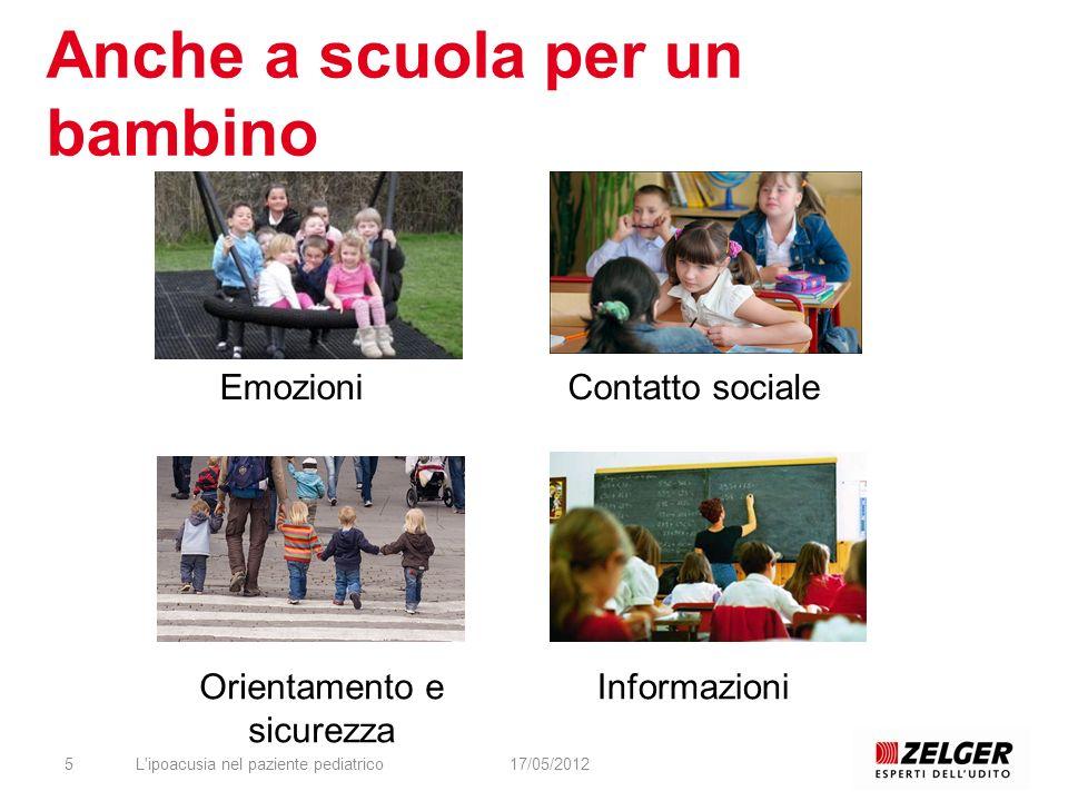 Anche a scuola per un bambino L'ipoacusia nel paziente pediatrico517/05/2012 Contatto sociale Orientamento e sicurezza Informazioni Emozioni