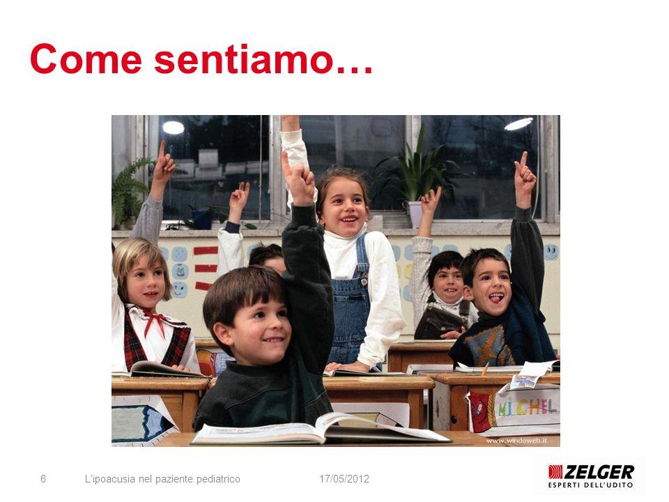 L ipoacusia nel paziente pediatrico717/05/2012 Il sistema uditivo – lorecchio