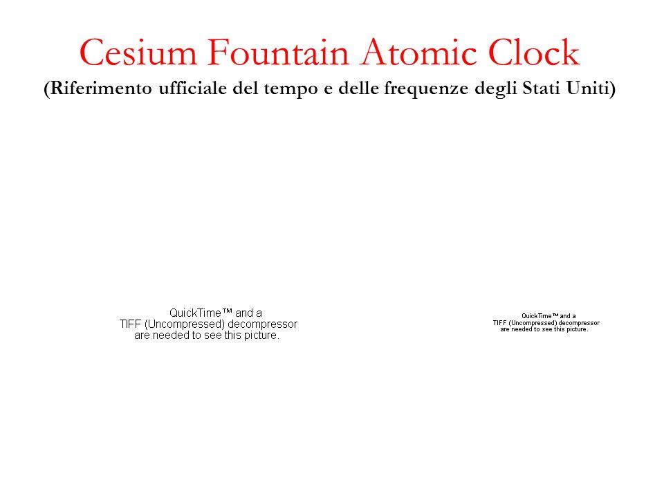 Cesium Fountain Atomic Clock (Riferimento ufficiale del tempo e delle frequenze degli Stati Uniti)