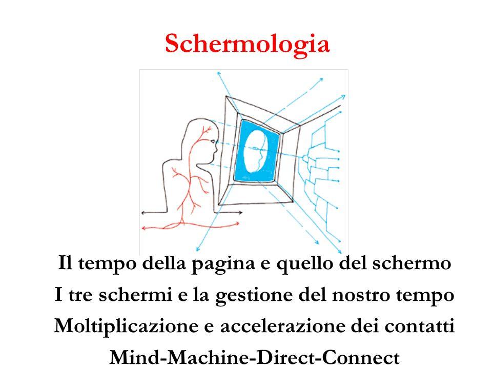 Schermologia Il tempo della pagina e quello del schermo I tre schermi e la gestione del nostro tempo Moltiplicazione e accelerazione dei contatti Mind-Machine-Direct-Connect