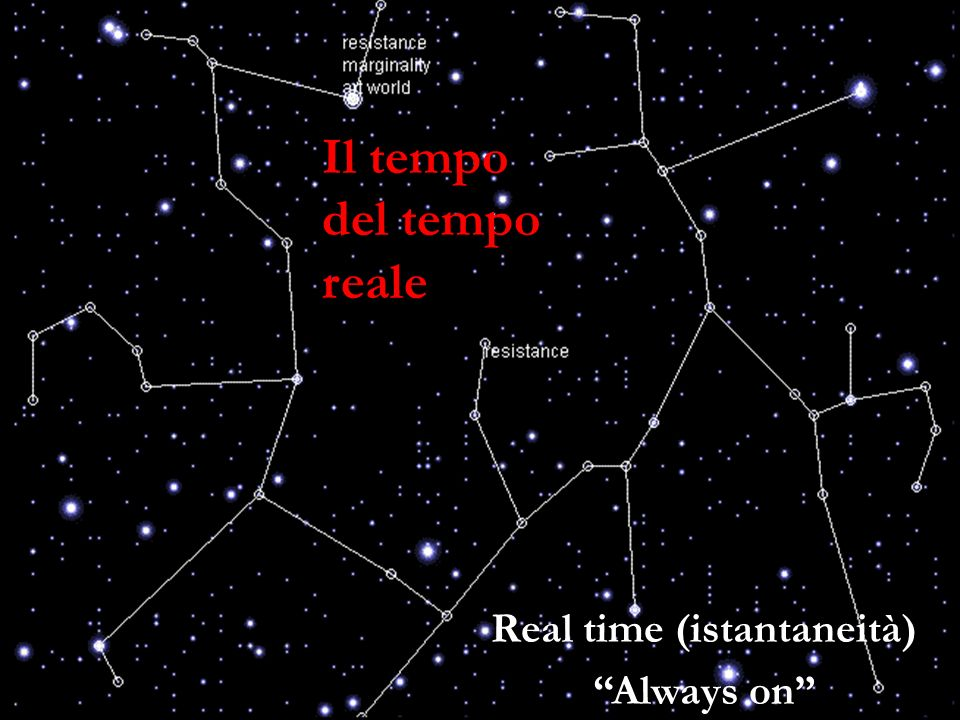 Il tempo del tempo reale Real time (istantaneità) Always on