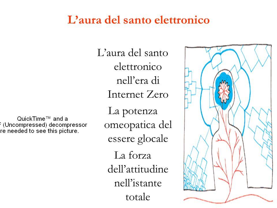 Laura del santo elettronico Laura del santo elettronico nellera di Internet Zero La potenza omeopatica del essere glocale La forza dellattitudine nellistante totale