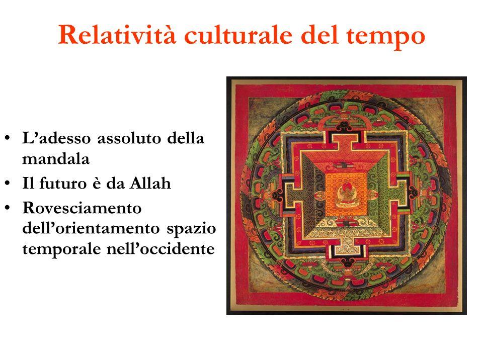 Relatività culturale del tempo Ladesso assoluto della mandala Il futuro è da Allah Rovesciamento dellorientamento spazio temporale nelloccidente