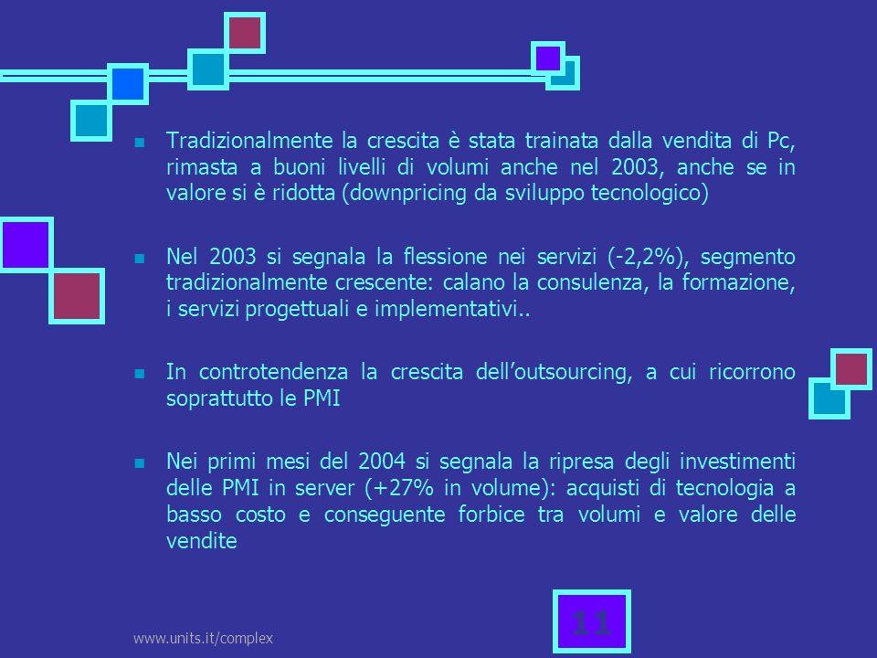 www.units.it/complex 11 Tradizionalmente la crescita è stata trainata dalla vendita di Pc, rimasta a buoni livelli di volumi anche nel 2003, anche se