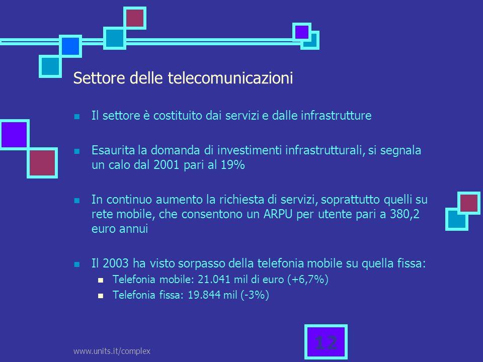www.units.it/complex 12 Settore delle telecomunicazioni Il settore è costituito dai servizi e dalle infrastrutture Esaurita la domanda di investimenti