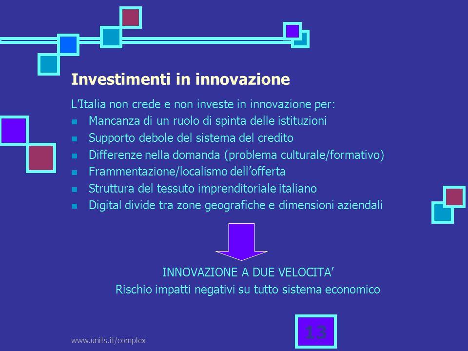www.units.it/complex 13 Investimenti in innovazione LItalia non crede e non investe in innovazione per: Mancanza di un ruolo di spinta delle istituzio