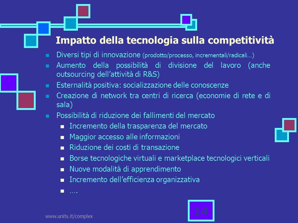 www.units.it/complex 14 Diversi tipi di innovazione (prodotto/processo, incrementali/radicali…) Aumento della possibilità di divisione del lavoro (anc