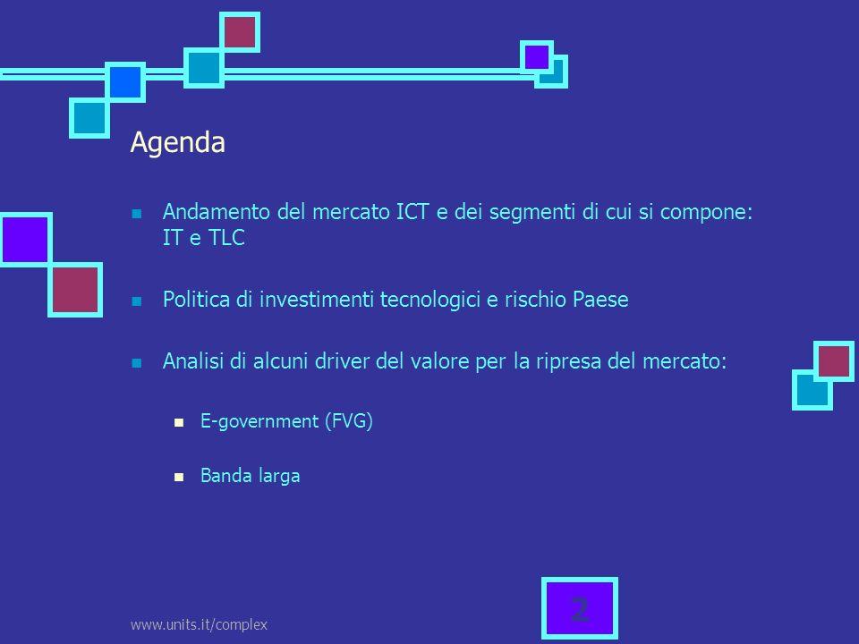 www.units.it/complex 3 Quadro di riferimento New economy è associazione di tre fenomeni: tecnologia, globalizzazione e competitività crescente.