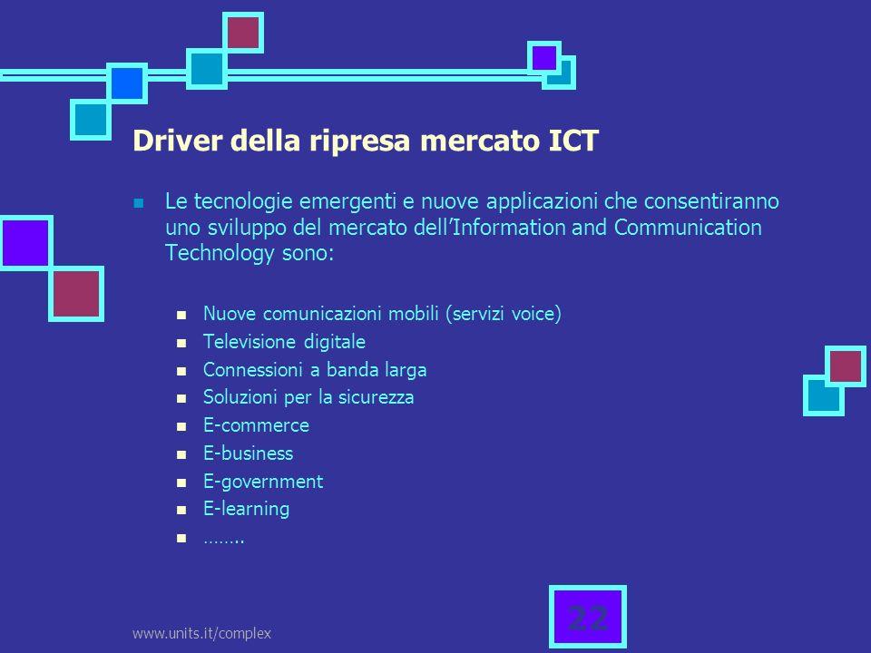 www.units.it/complex 22 Driver della ripresa mercato ICT Le tecnologie emergenti e nuove applicazioni che consentiranno uno sviluppo del mercato dellI