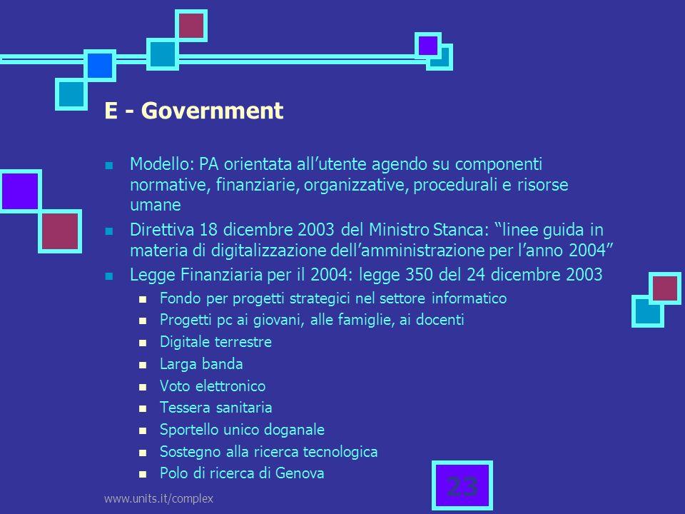 www.units.it/complex 23 E - Government Modello: PA orientata allutente agendo su componenti normative, finanziarie, organizzative, procedurali e risor