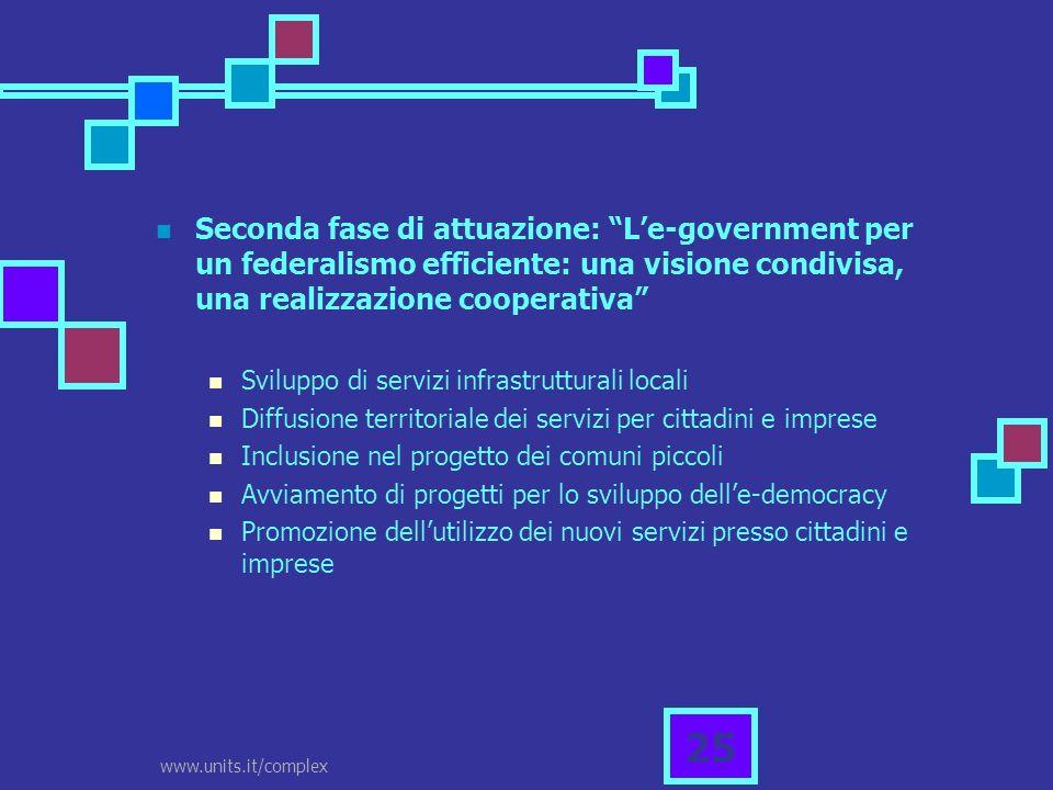 www.units.it/complex 25 Seconda fase di attuazione: Le-government per un federalismo efficiente: una visione condivisa, una realizzazione cooperativa