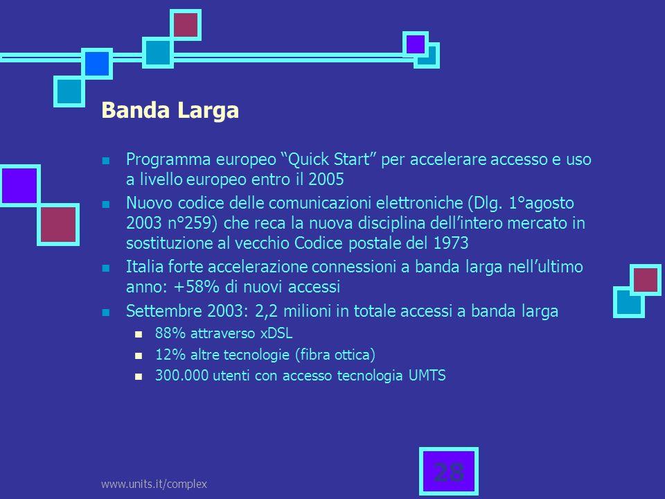 www.units.it/complex 28 Banda Larga Programma europeo Quick Start per accelerare accesso e uso a livello europeo entro il 2005 Nuovo codice delle comu