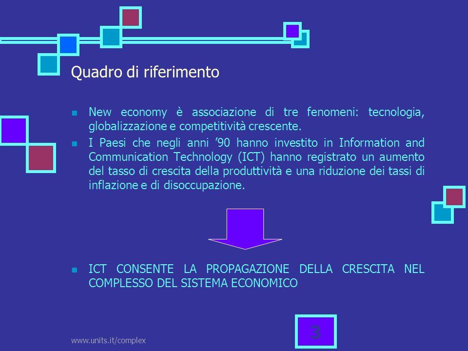 www.units.it/complex 3 Quadro di riferimento New economy è associazione di tre fenomeni: tecnologia, globalizzazione e competitività crescente. I Paes