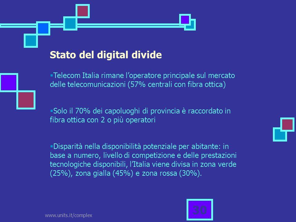 www.units.it/complex 30 Stato del digital divide Telecom Italia rimane loperatore principale sul mercato delle telecomunicazioni (57% centrali con fib
