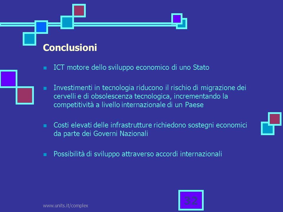 www.units.it/complex 32 Conclusioni ICT motore dello sviluppo economico di uno Stato Investimenti in tecnologia riducono il rischio di migrazione dei