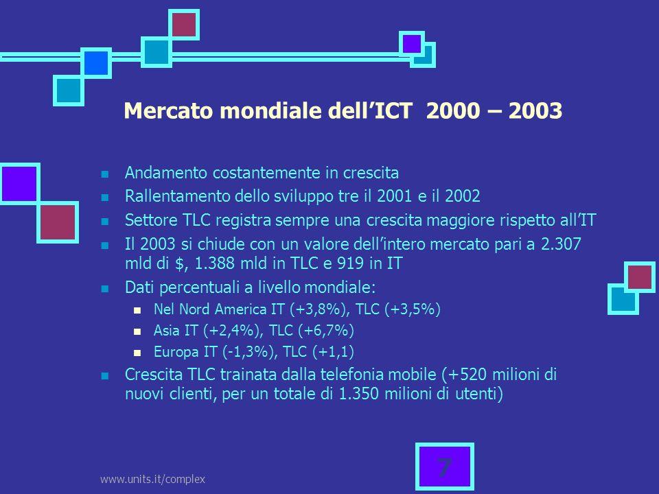 www.units.it/complex 7 Mercato mondiale dellICT 2000 – 2003 Andamento costantemente in crescita Rallentamento dello sviluppo tre il 2001 e il 2002 Set