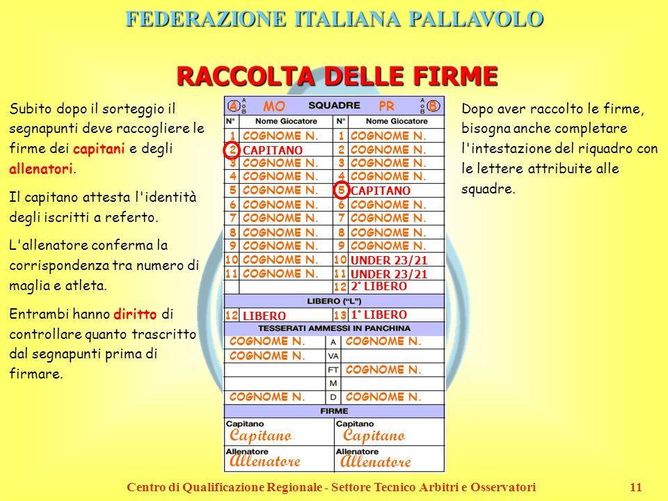 FEDERAZIONE ITALIANA PALLAVOLO Centro di Qualificazione Regionale - Settore Tecnico Arbitri e Osservatori11 RACCOLTA DELLE FIRME MOPR COGNOME N. Subit