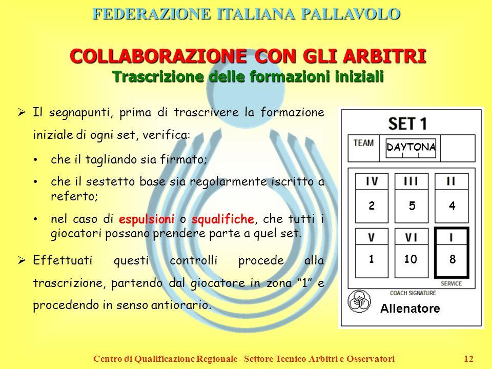 FEDERAZIONE ITALIANA PALLAVOLO Centro di Qualificazione Regionale - Settore Tecnico Arbitri e Osservatori12 COLLABORAZIONE CON GLI ARBITRI Trascrizion