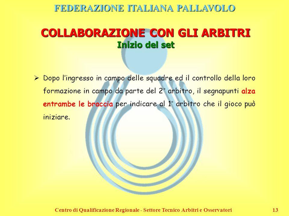 FEDERAZIONE ITALIANA PALLAVOLO Centro di Qualificazione Regionale - Settore Tecnico Arbitri e Osservatori13 COLLABORAZIONE CON GLI ARBITRI Inizio del